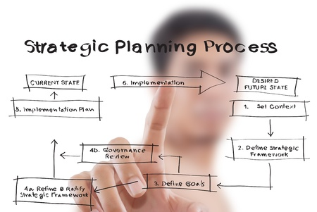 Businessman pushing business strategic planning on the whiteboard. photo