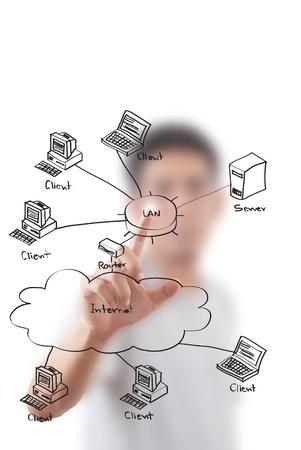 infraestructura: Mujer de negocios empujando diagrama de LAN en la pizarra.