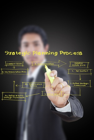 Businessman write business strategic planning on the whiteboard. photo