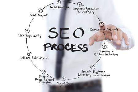 Businessman pushing SEO process on the whiteboard. Stock Photo - 12394897