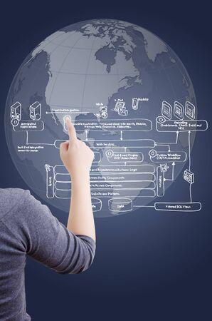 Business lady pushing web service diagram on the whiteboard. photo