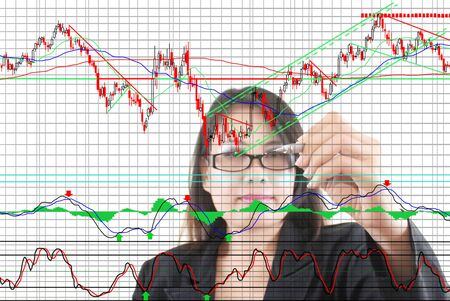 Business lady pushing graph for trade stock market on the whiteboard  photo