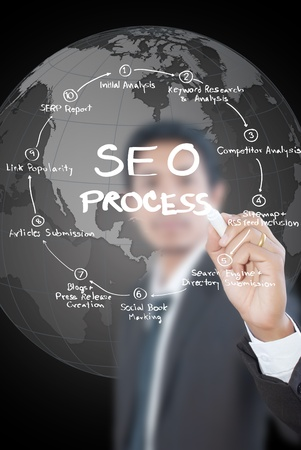 search engines: Businessman write SEO process on the whiteboard  Stock Photo