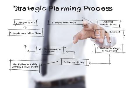 planificacion estrategica: Hombre de negocios empujando la planificaci�n estrat�gica de negocios en la pizarra.