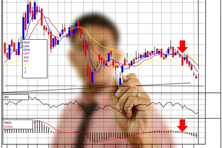 Businessman write finance graph for trade stock market on the whiteboard  photo
