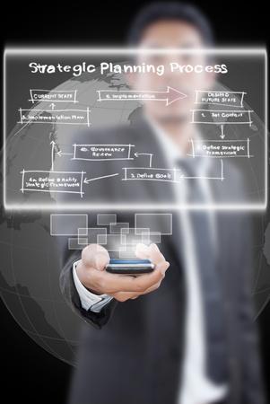 Businessman pushing business strategic planning on the whiteboard  photo
