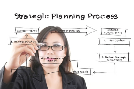 Business lady write strategic planning on the whiteboard Stock Photo - 13015193