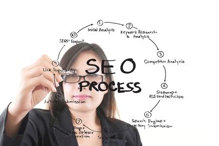 Business lady write SEO process on the whiteboard Stock Photo - 13284043