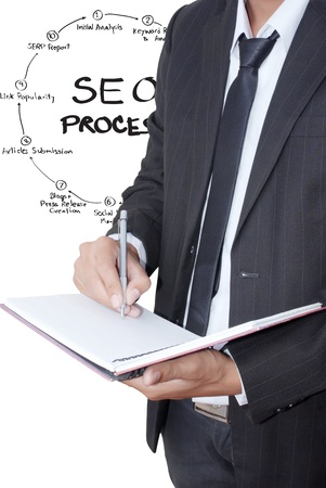 Businessman write on notebook with SEO process  photo
