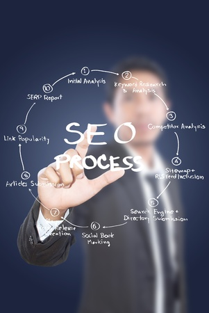 Businessman pushing SEO process on the whiteboard  photo