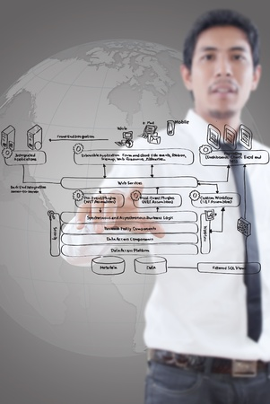 Businessman pushing web service diagram on the whiteboard Stock Photo - 13435410