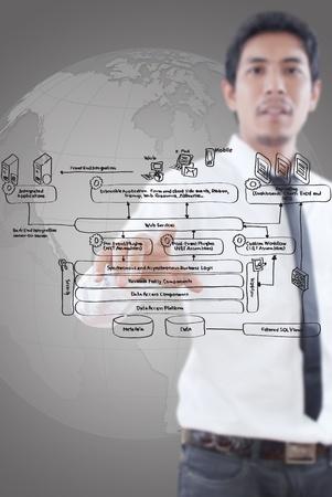 web service: Hombre de negocios empujando Web diagrama de servicio en la pizarra Foto de archivo