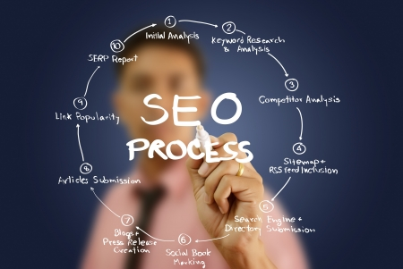 Businessman write SEO process on the whiteboard  Stock Photo