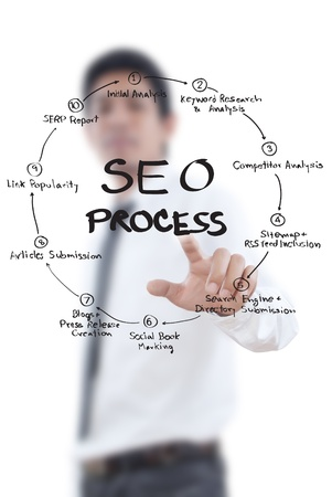 Businessman pushing SEO process on the whiteboard  Stock Photo - 13752323