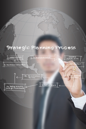 Businessman write business strategic planning on the whiteboard  photo