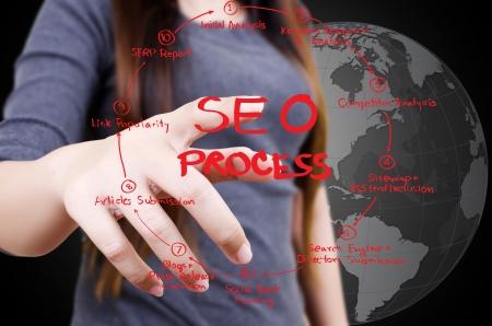 Business lady pushing SEO process on the whiteboard Stock Photo - 13880143