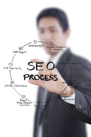 optimize: Businessman pushing SEO process on the whiteboard