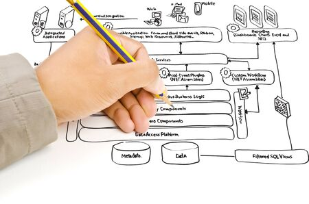Hand drawing web service diagram on the whiteboard  Stock Photo - 14202248