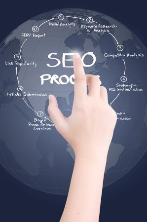 Hand pushing SEO process on the whiteboard  Stock Photo - 14269489
