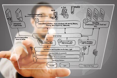 Businessman pushing web service diagram on tablet screen  photo