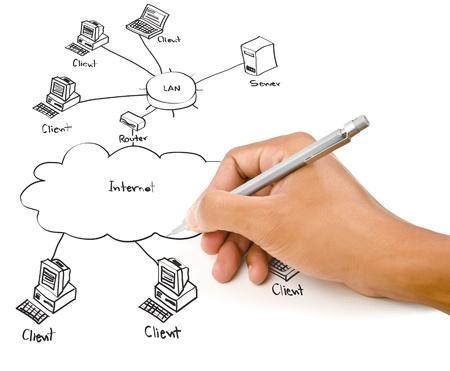 Hand write LAN diagram on the whiteboard  photo