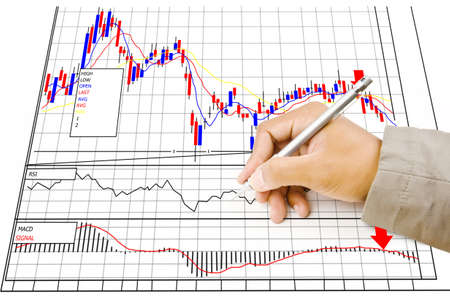 Hand write finance graph for trade stock market on the whiteboard  photo