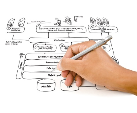Hand write web service diagram on the whiteboard  Stock Photo - 14386259