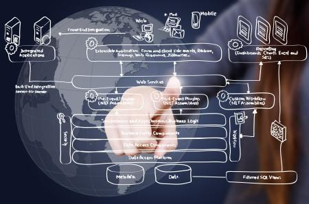 Business lady drängen Web-Service-Diagramm auf der Pinnwand Lizenzfreie Bilder