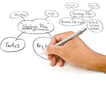 development process: Hand write strategic planning on the whiteboard  Stock Photo