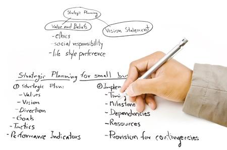 Hand write strategic planning on the whiteboard  photo