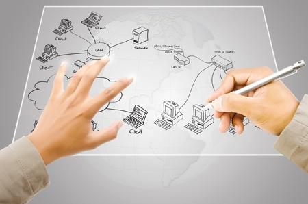 Hand write LAN diagram on the Touchscreen Interface  photo