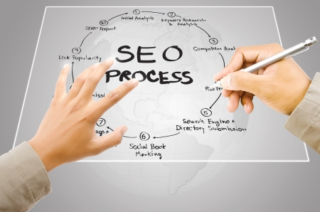 Hand write SEO process on the Touchscreen Interface Stock Photo - 14734358