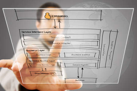 Businessman pushing web service diagram on the Touchscreen Interface Stock Photo - 14774649