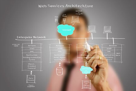 Businessman write web service diagram on the whiteboard  Stock Photo - 14924293