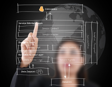 productividad: Negocios se�ora empujando diagrama de servicios web en la pizarra