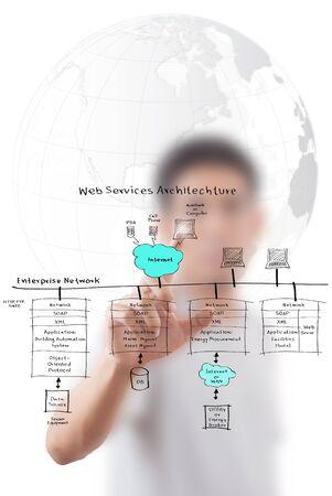 Businessman pushing web service diagram on the whiteboard Stock Photo - 14968161