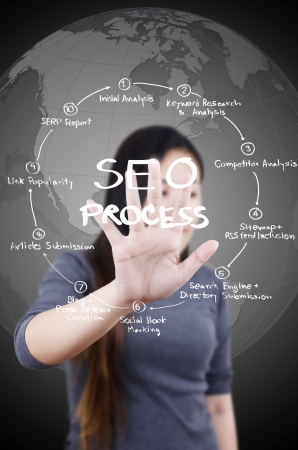 seo concept: Business lady pushing SEO process on the whiteboard  Stock Photo
