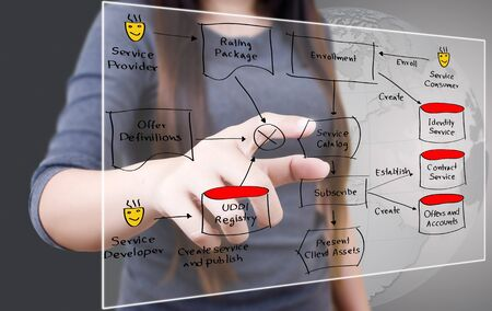 Business lady pushing web service diagram on the whiteboard  Stock Photo - 16269137
