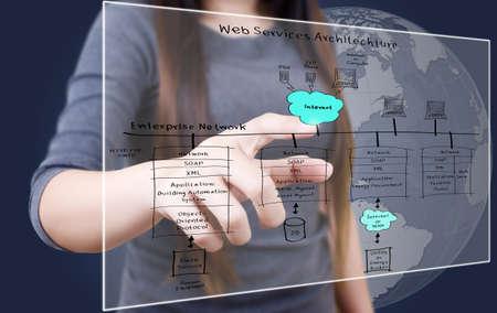 Business lady pushing web service diagram on the whiteboard Stock Photo - 16269172