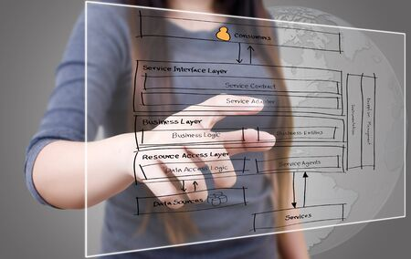 Business lady pushing web service diagram on the whiteboard Stock Photo - 16269173