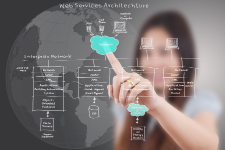 Business lady pushing web service diagram on the whiteboard Stock Photo - 16237986