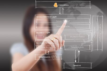 Business lady pushing web service diagram on the whiteboard Stock Photo - 16237985
