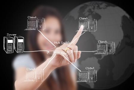 lan: Business lady pushing LAN Network diagram on the whiteboard