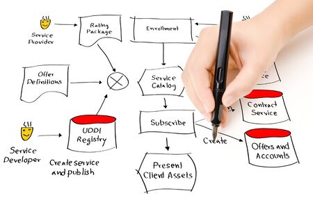 Hand write web service diagram on the whiteboard  Stock Photo - 16215004