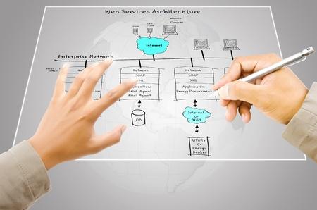 Escritura a mano servicio web diagrama de la interfaz de pantalla táctil Foto de archivo