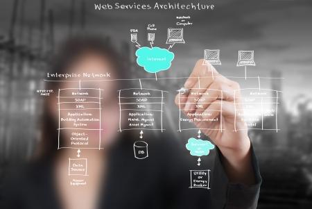 web service: Business lady escribir diagrama de servicios web en la pizarra Foto de archivo
