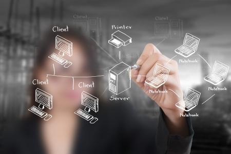 Business dame schrijf LAN-netwerk diagram op het whiteboard