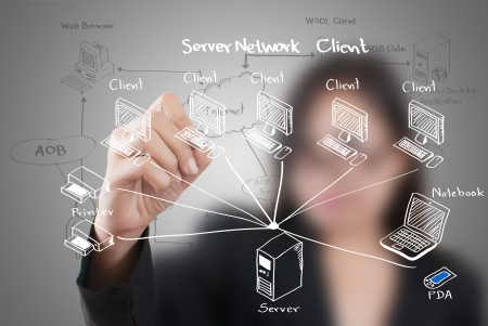 Business lady write LAN Network diagram on the whiteboard  Stock Photo - 17966659