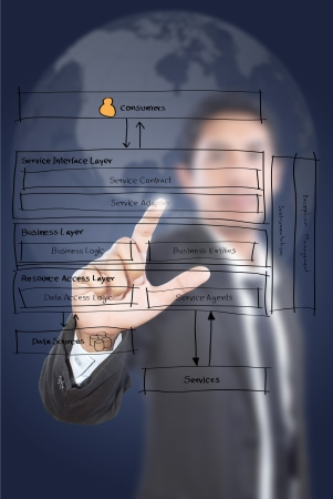 Businessman pushing web service diagram on the whiteboard  photo