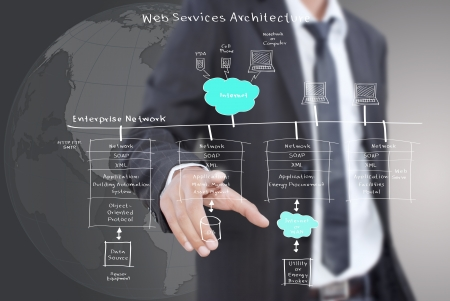 Businessman pushing web service diagram on the Touchscreen Interface  Stock Photo